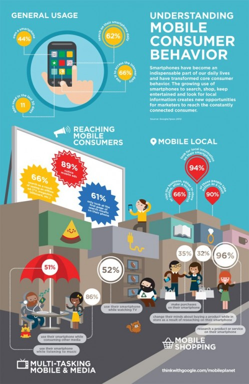 consumer perception of usage of nokia The final level of consumer perception involves augmented properties, which offer less tangible benefits, such as customer assistance, maintenance services.