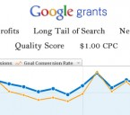 google-grants-non-profit